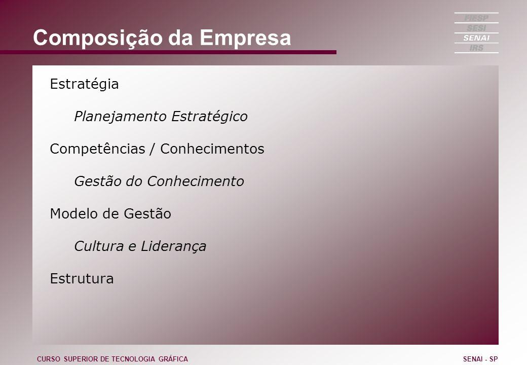 Composição da Empresa Estratégia Planejamento Estratégico