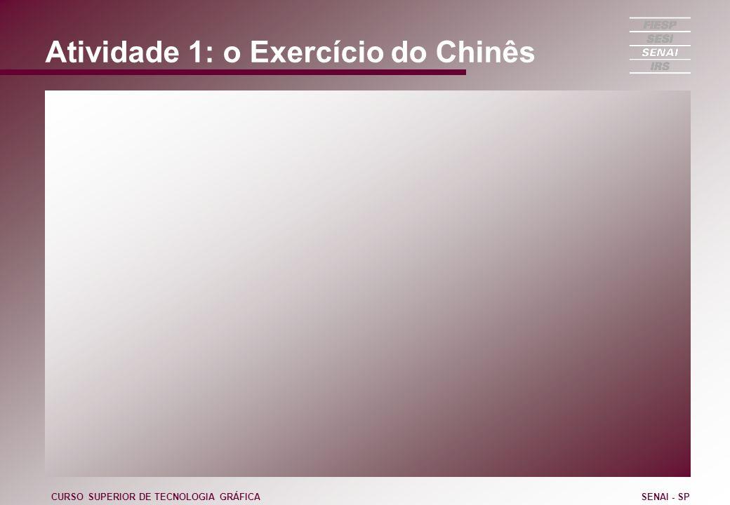 Atividade 1: o Exercício do Chinês