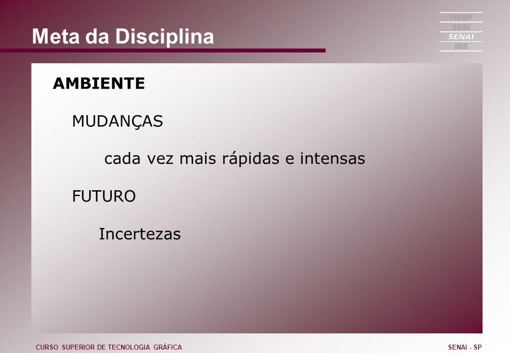 Meta da Disciplina MUDANÇAS cada vez mais rápidas e intensas FUTURO