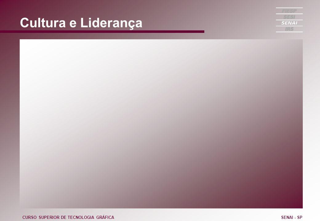 Cultura e Liderança CURSO SUPERIOR DE TECNOLOGIA GRÁFICA SENAI - SP