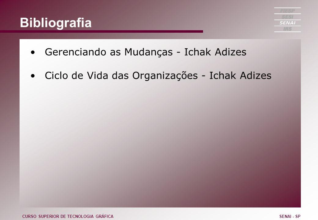 Bibliografia Gerenciando as Mudanças - Ichak Adizes