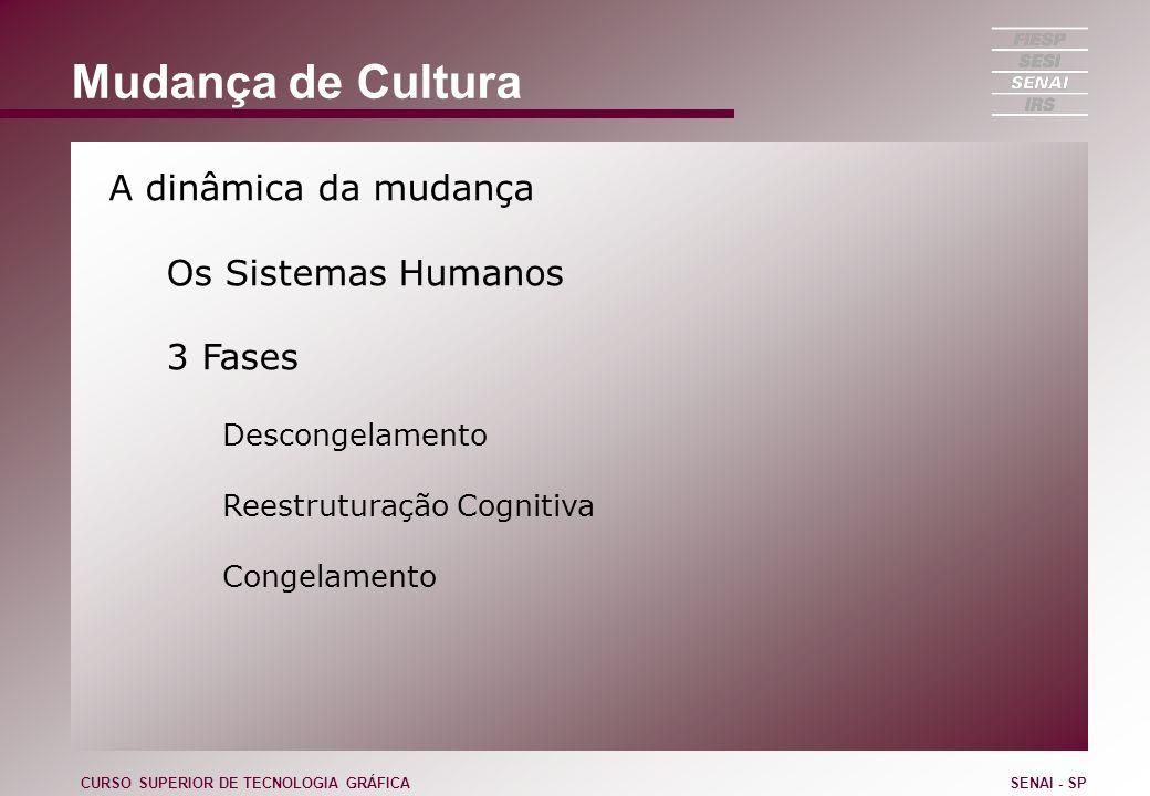 Mudança de Cultura A dinâmica da mudança Os Sistemas Humanos 3 Fases