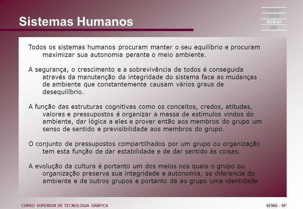 Sistemas Humanos Todos os sistemas humanos procuram manter o seu equilíbrio e procuram maximizar sua autonomia perante o meio ambiente.