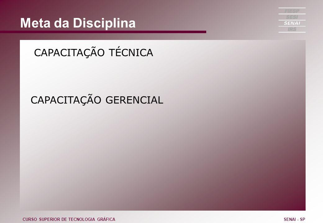 Meta da Disciplina CAPACITAÇÃO TÉCNICA CAPACITAÇÃO GERENCIAL