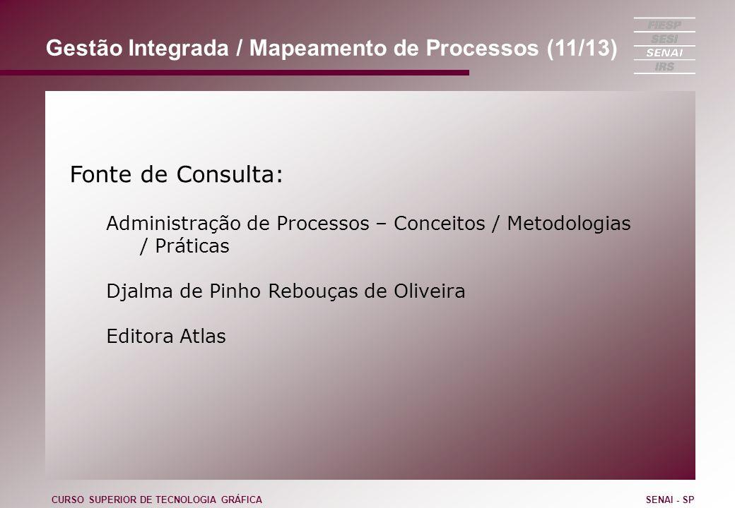 Gestão Integrada / Mapeamento de Processos (11/13)