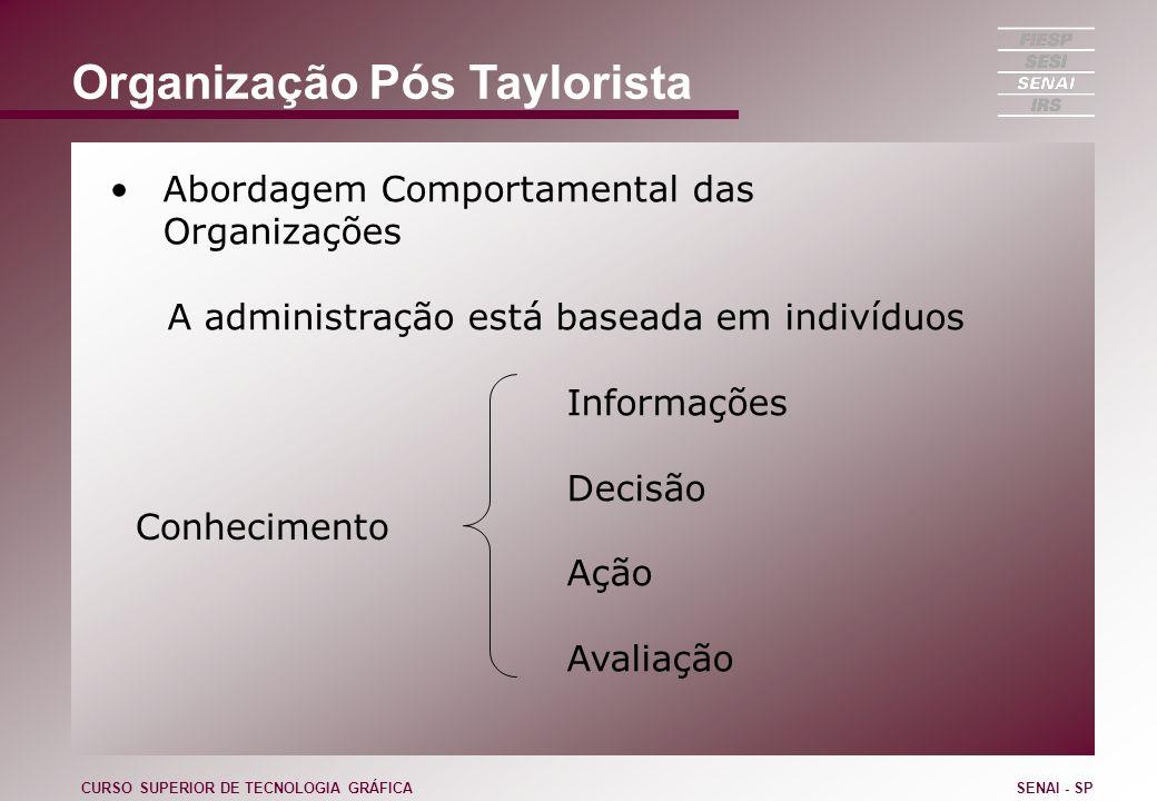 Organização Pós Taylorista