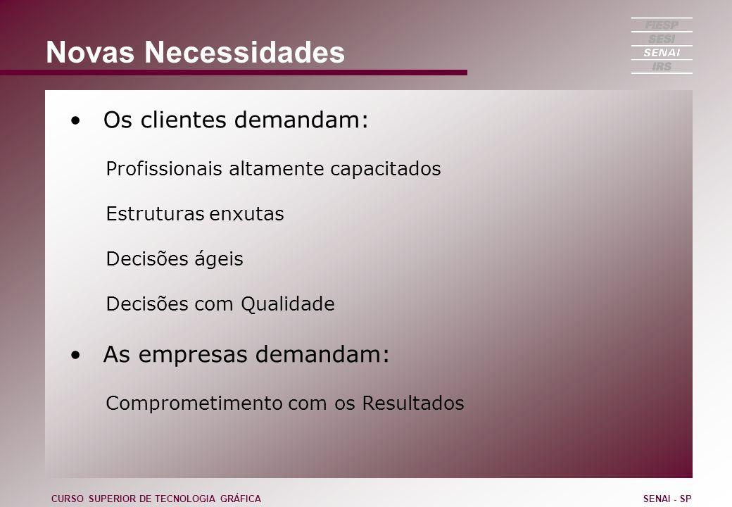 Novas Necessidades Os clientes demandam: As empresas demandam: