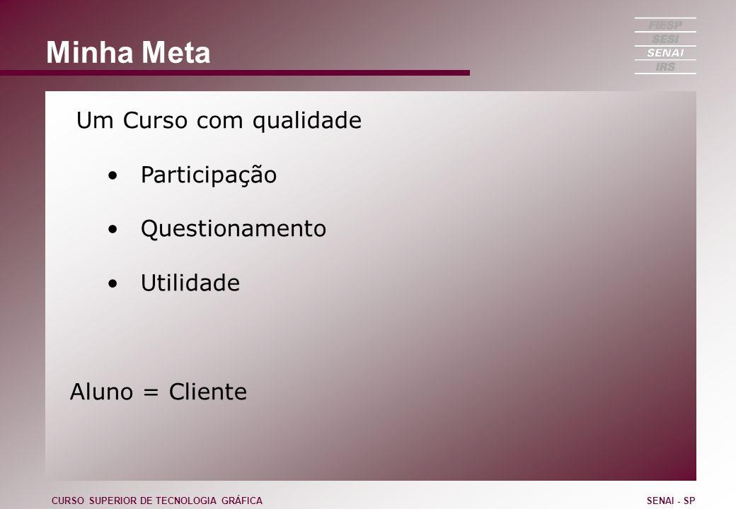 Minha Meta Participação Questionamento Utilidade Aluno = Cliente