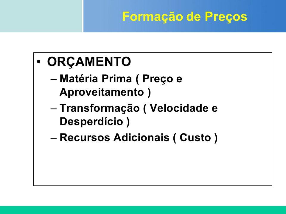 Formação de Preços ORÇAMENTO Matéria Prima ( Preço e Aproveitamento )