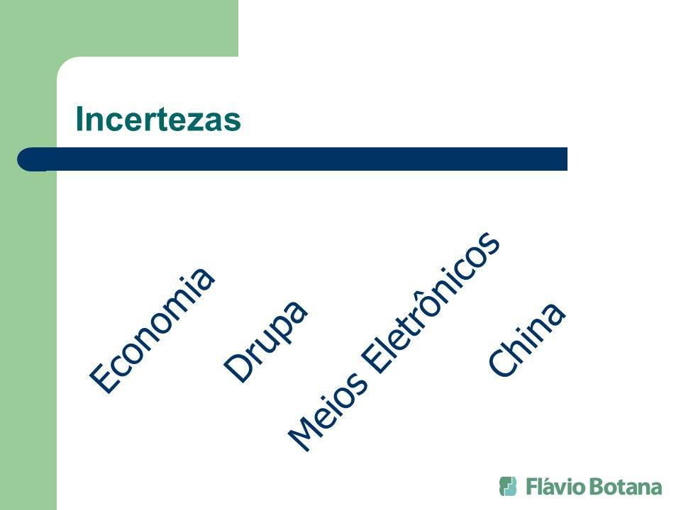Incertezas Economia Drupa Meios Eletrônicos China