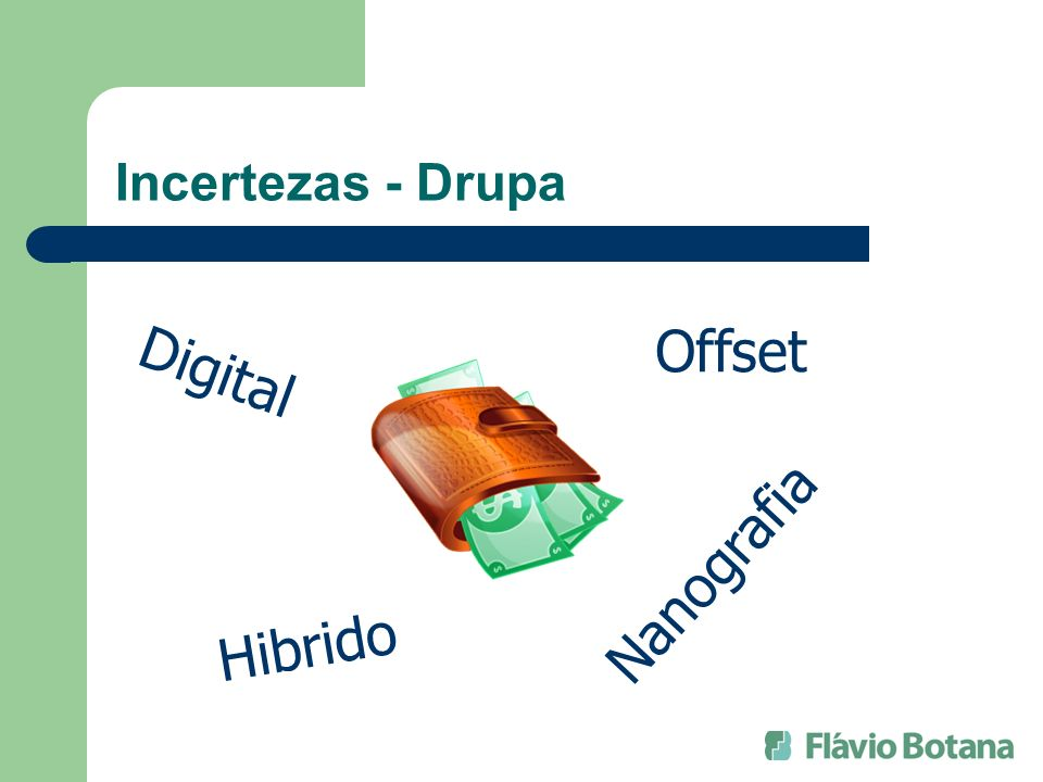 Incertezas - Drupa Offset Digital Nanografia Hibrido