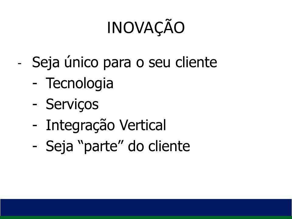 INOVAÇÃO Tecnologia Serviços Integração Vertical