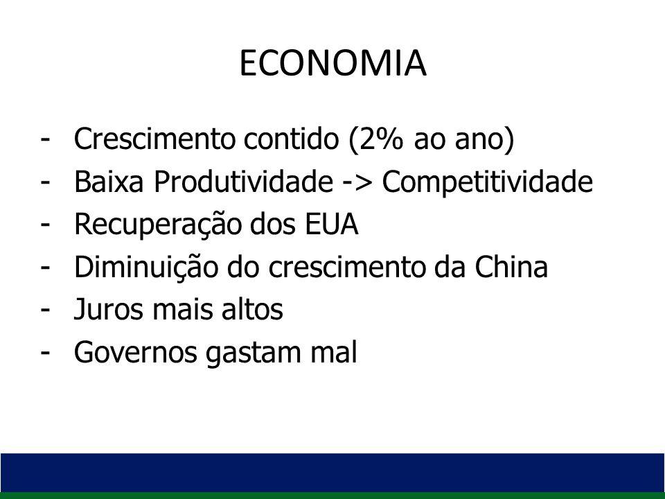 ECONOMIA Crescimento contido (2% ao ano)