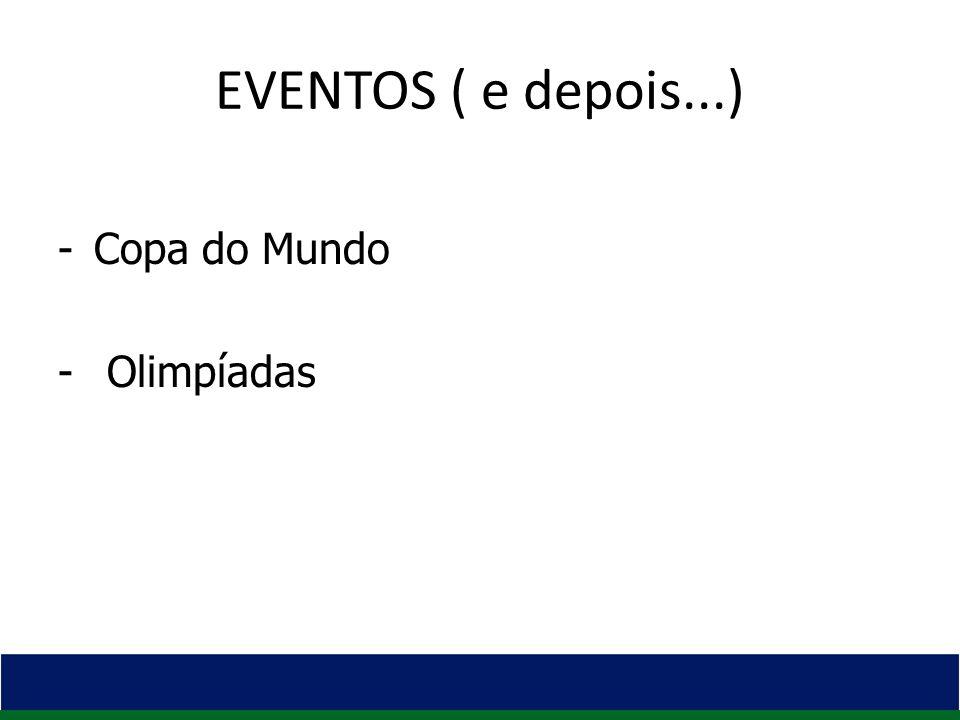 EVENTOS ( e depois...) Copa do Mundo Olimpíadas