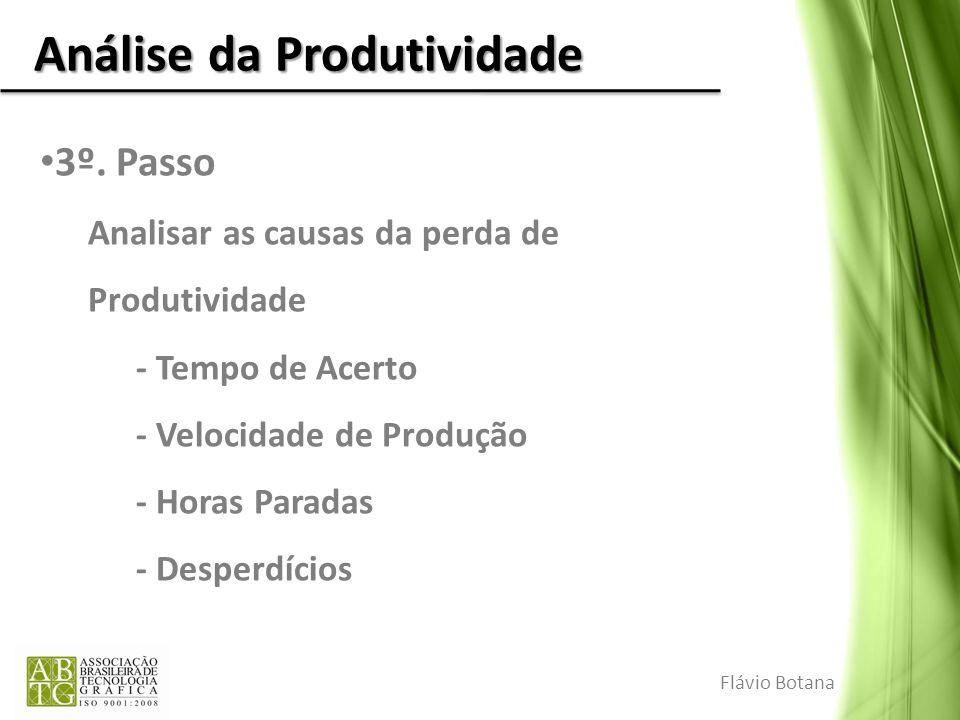 Análise da Produtividade