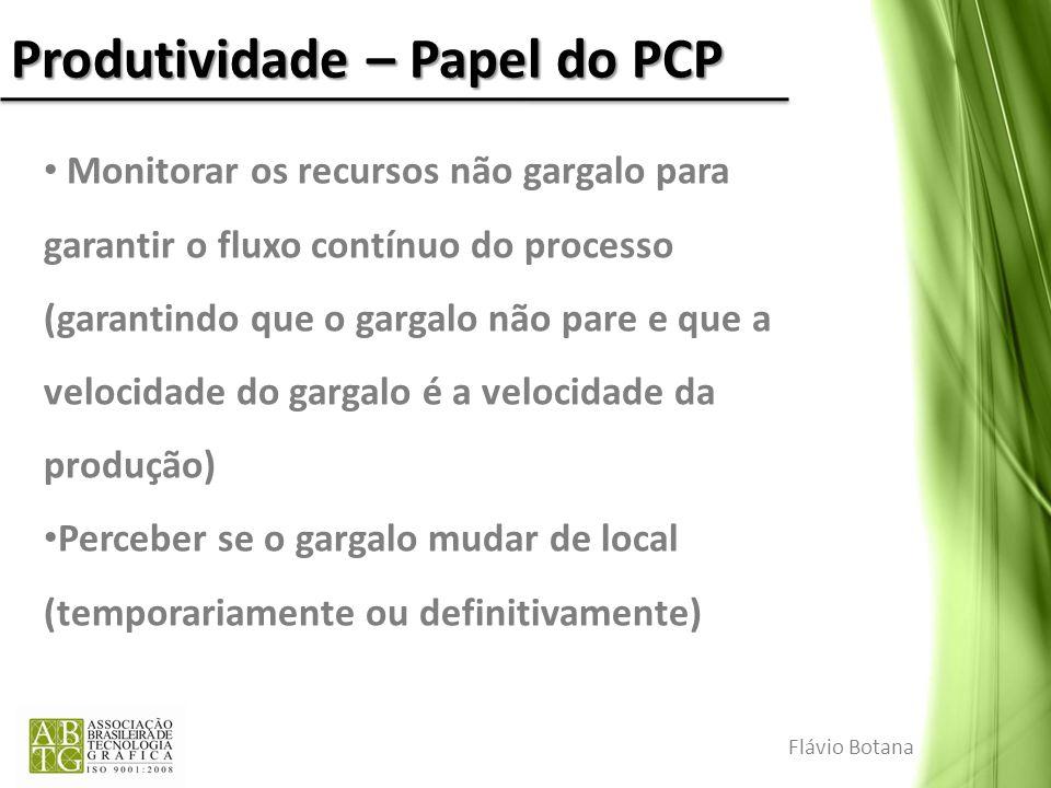 Produtividade – Papel do PCP