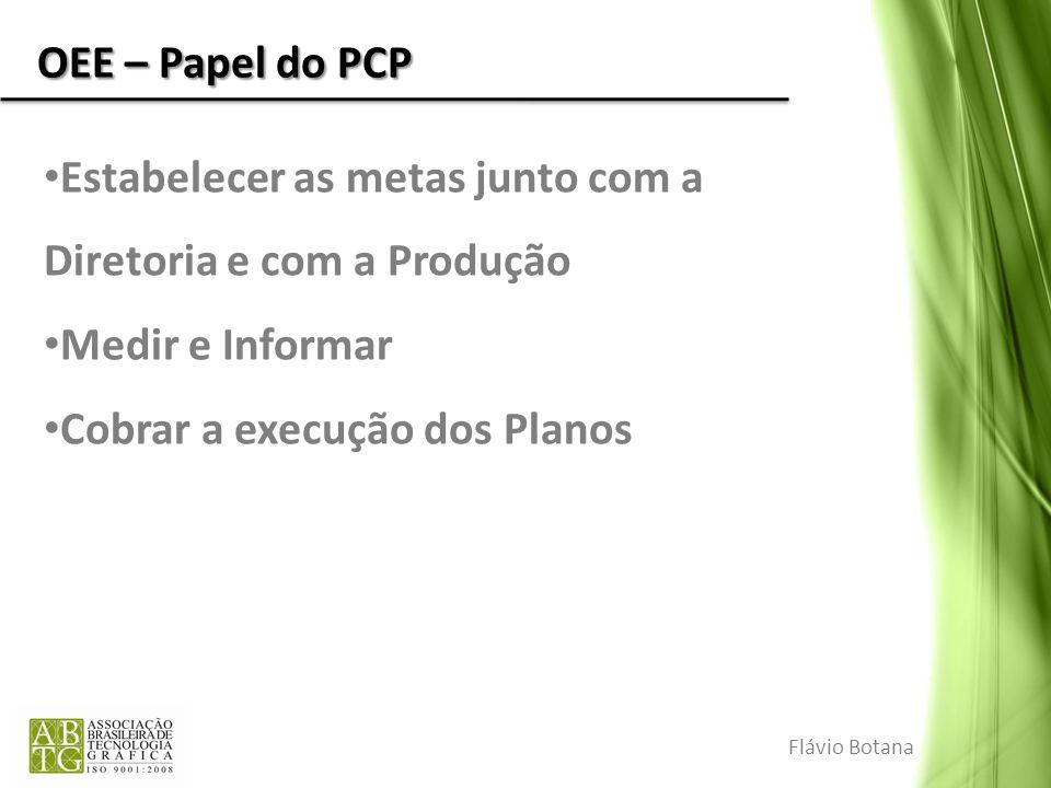 OEE – Papel do PCP Estabelecer as metas junto com a Diretoria e com a Produção. Medir e Informar. Cobrar a execução dos Planos.