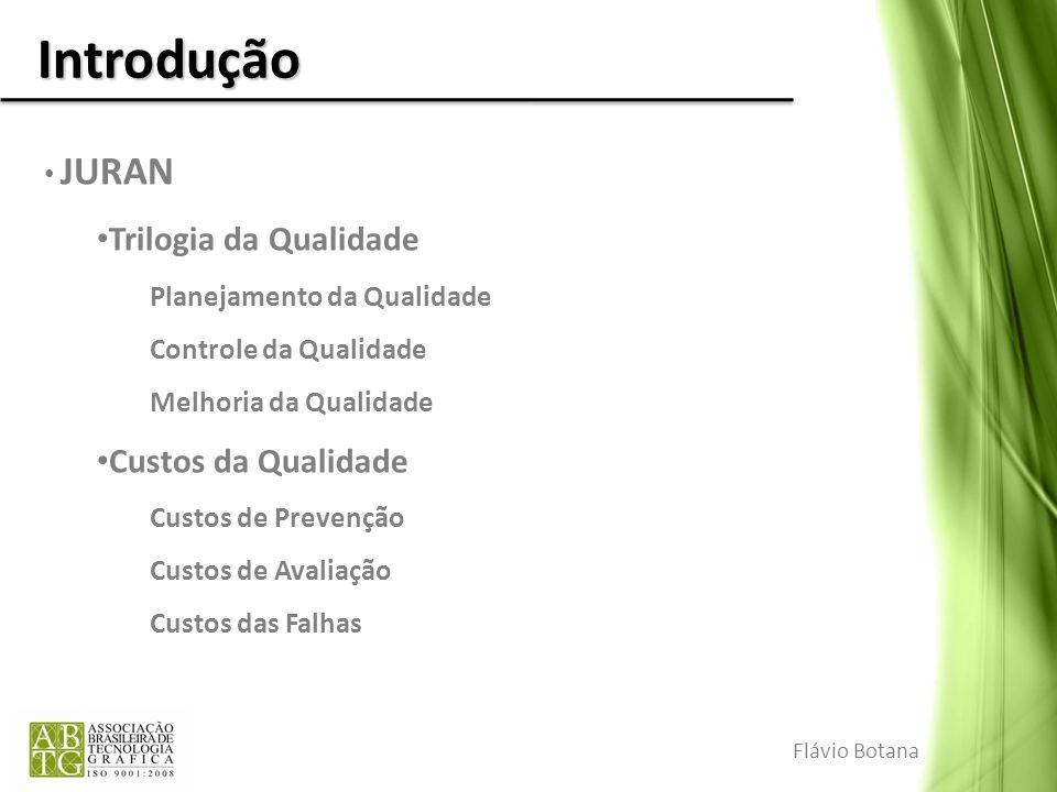 Introdução Trilogia da Qualidade Custos da Qualidade JURAN