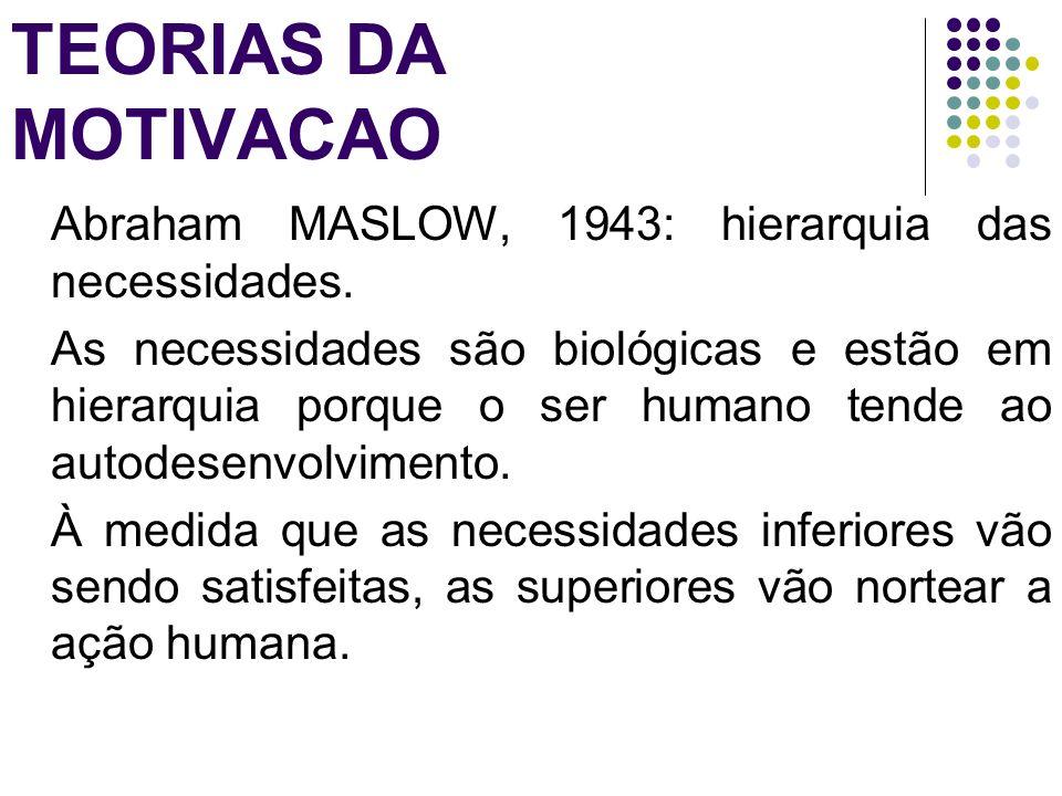 TEORIAS DA MOTIVACAO Abraham MASLOW, 1943: hierarquia das necessidades.