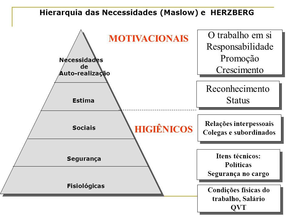 O trabalho em si MOTIVACIONAIS Responsabilidade Promoção Crescimento