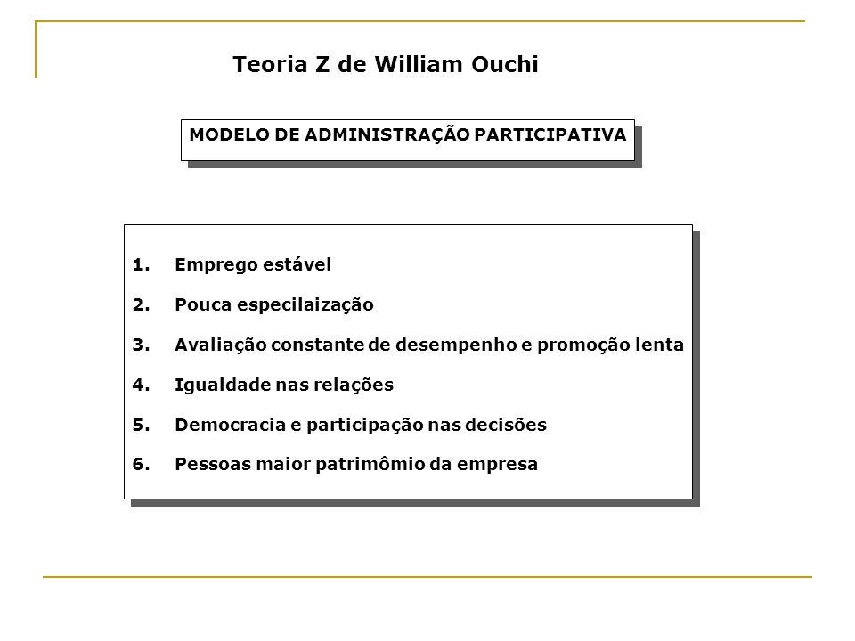 Teoria Z de William Ouchi