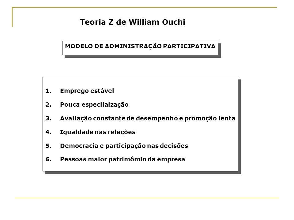 Teoria Z de William Ouchi