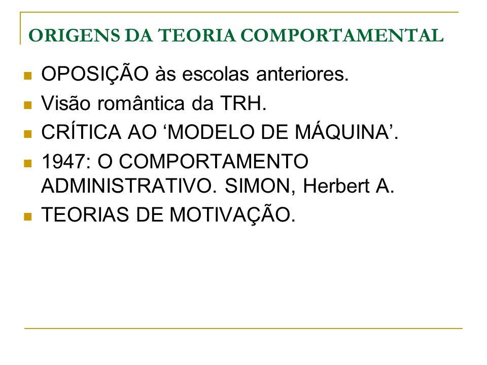 ORIGENS DA TEORIA COMPORTAMENTAL