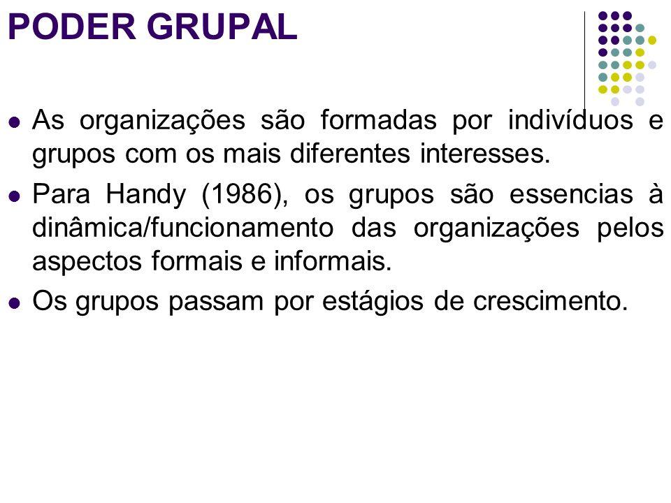 PODER GRUPAL As organizações são formadas por indivíduos e grupos com os mais diferentes interesses.
