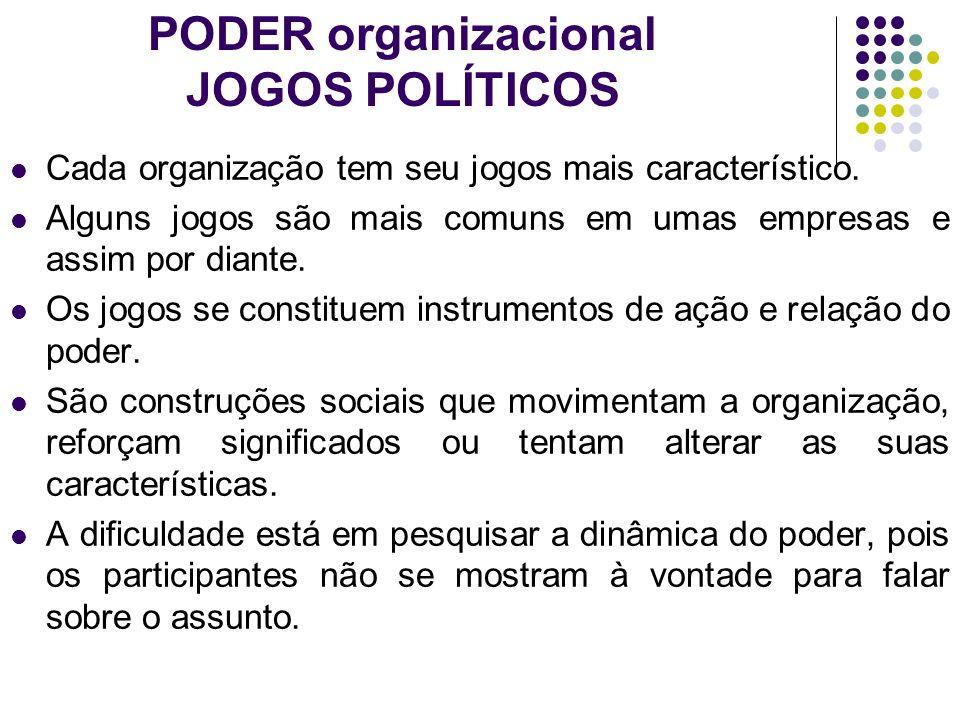 PODER organizacional JOGOS POLÍTICOS