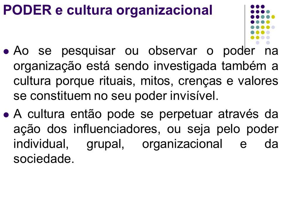 PODER e cultura organizacional