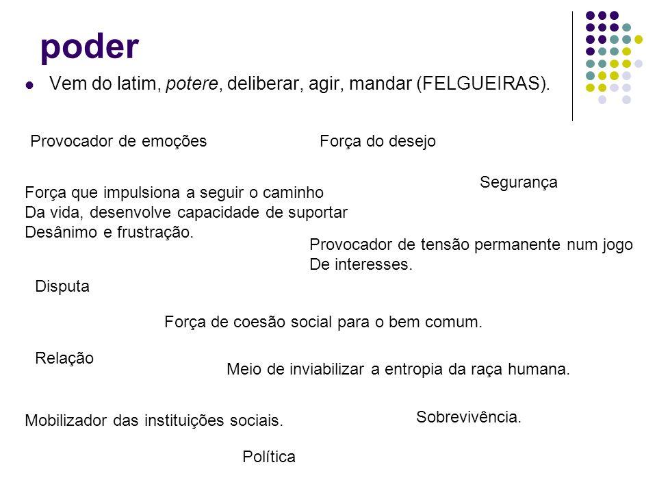 poder Vem do latim, potere, deliberar, agir, mandar (FELGUEIRAS).