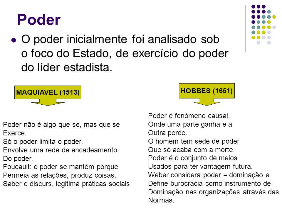 PoderO poder inicialmente foi analisado sob o foco do Estado, de exercício do poder do líder estadista.