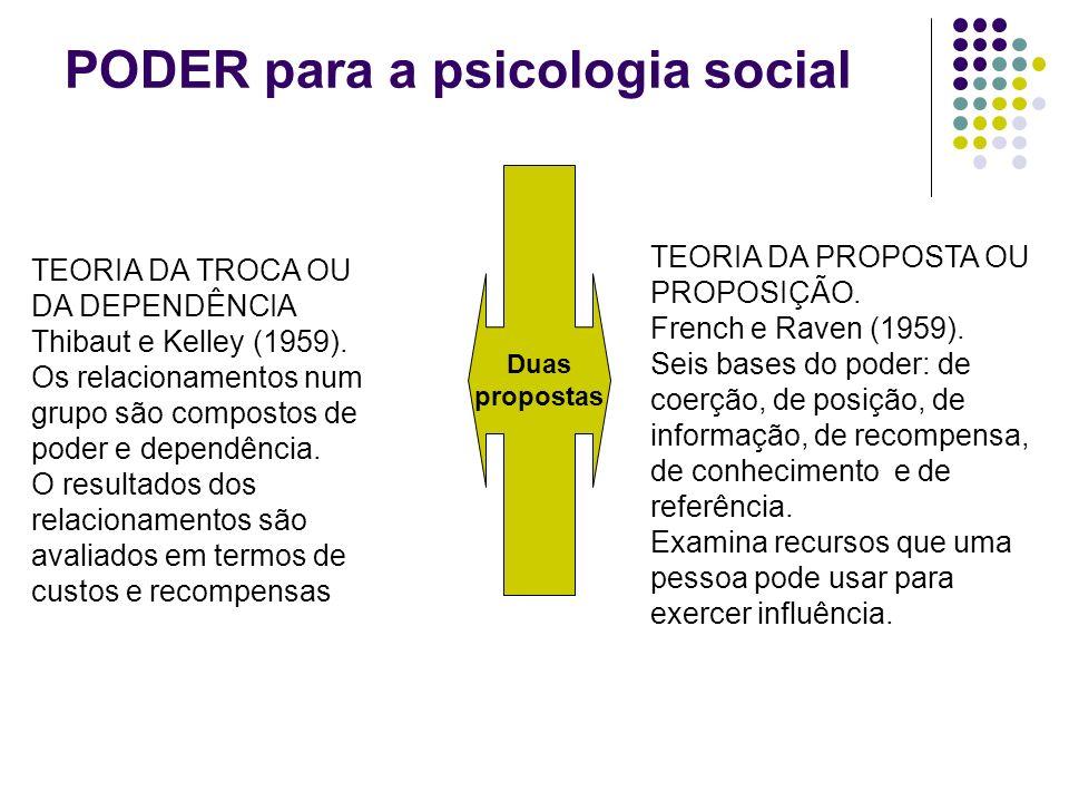 PODER para a psicologia social