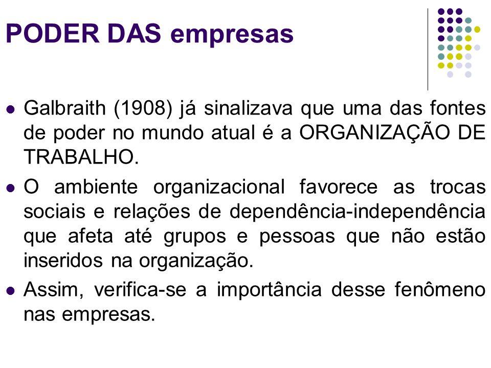 PODER DAS empresas Galbraith (1908) já sinalizava que uma das fontes de poder no mundo atual é a ORGANIZAÇÃO DE TRABALHO.
