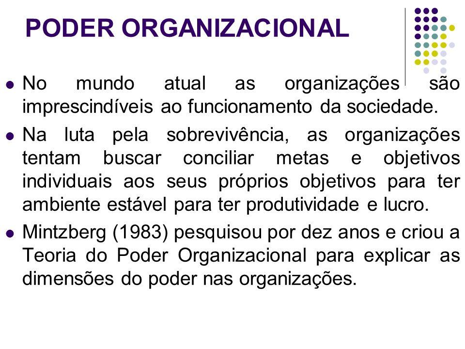 PODER ORGANIZACIONALNo mundo atual as organizações são imprescindíveis ao funcionamento da sociedade.