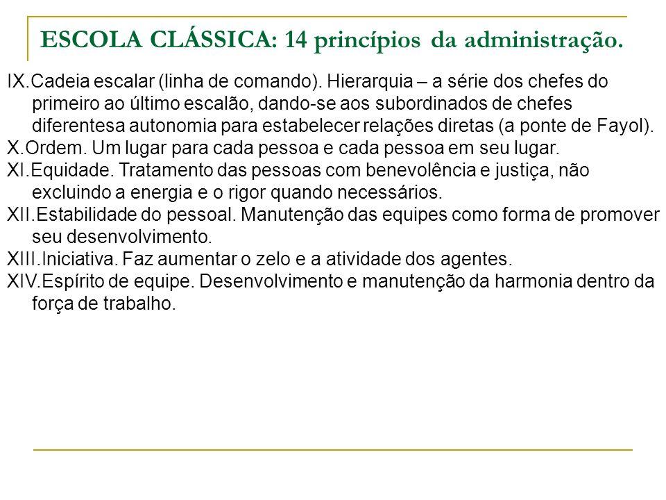 ESCOLA CLÁSSICA: 14 princípios da administração.