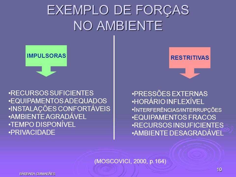 EXEMPLO DE FORÇAS NO AMBIENTE
