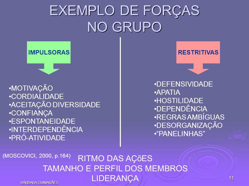 EXEMPLO DE FORÇAS NO GRUPO