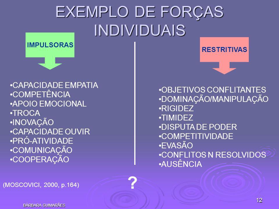 EXEMPLO DE FORÇAS INDIVIDUAIS