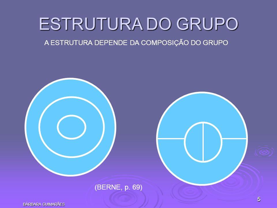 ESTRUTURA DO GRUPO A ESTRUTURA DEPENDE DA COMPOSIÇÃO DO GRUPO