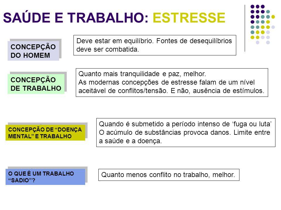 SAÚDE E TRABALHO: ESTRESSE