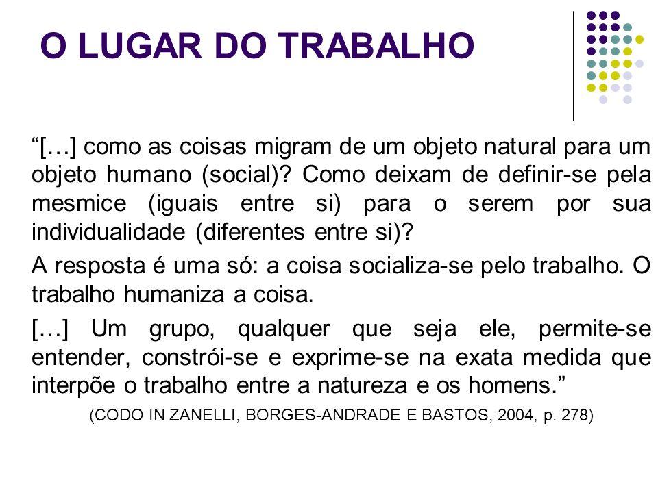 (CODO IN ZANELLI, BORGES-ANDRADE E BASTOS, 2004, p. 278)