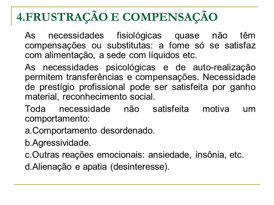 4.FRUSTRAÇÃO E COMPENSAÇÃO
