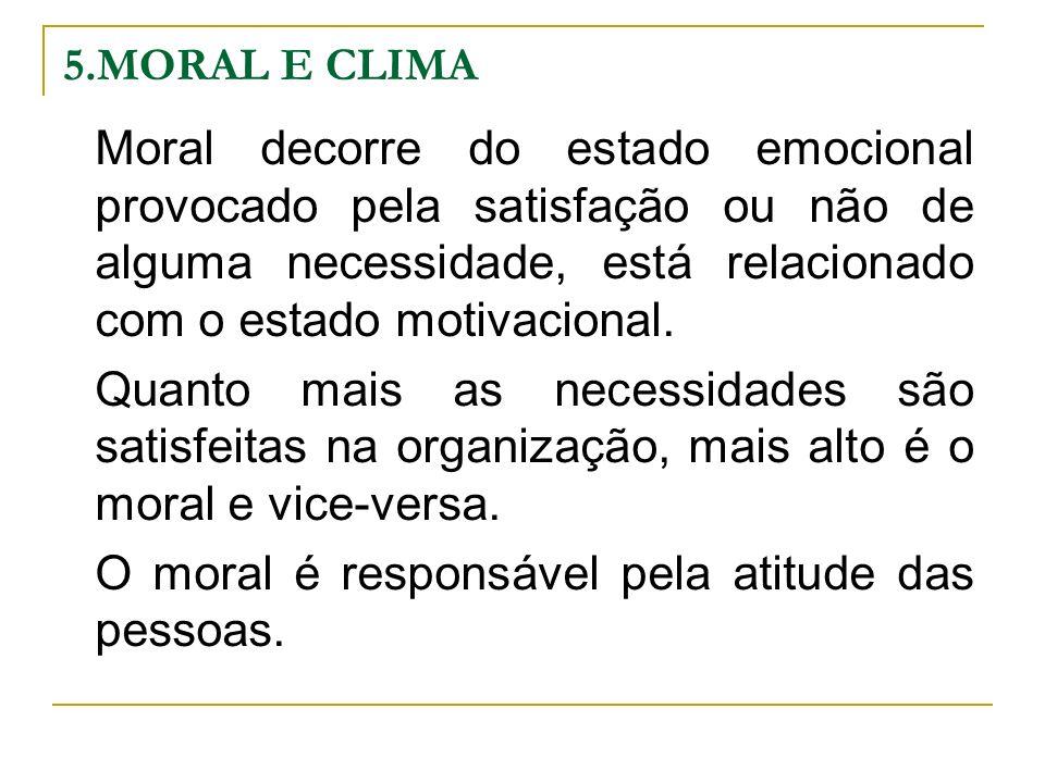 O moral é responsável pela atitude das pessoas.