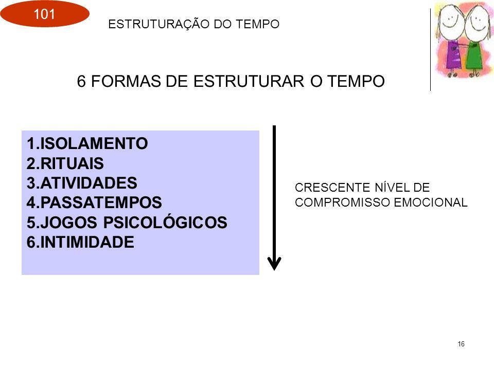 6 FORMAS DE ESTRUTURAR O TEMPO