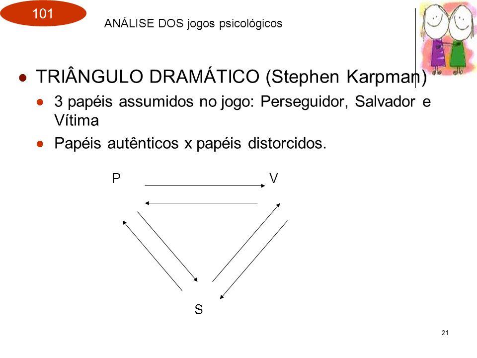 TRIÂNGULO DRAMÁTICO (Stephen Karpman)