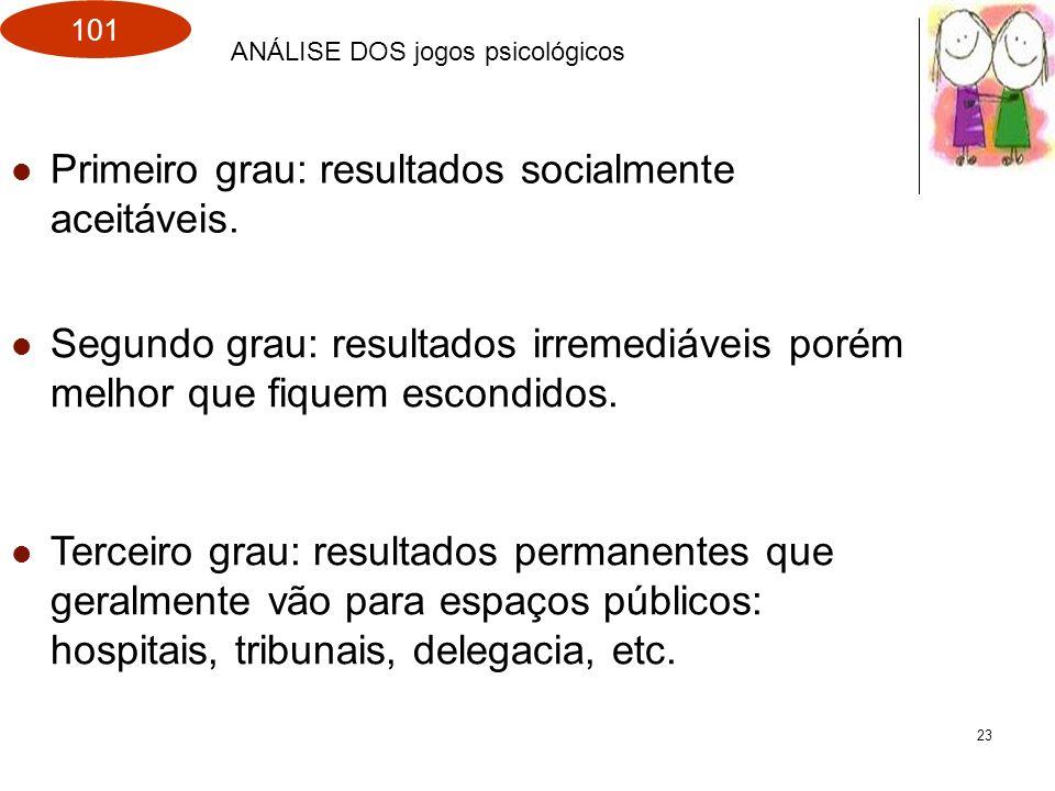 Primeiro grau: resultados socialmente aceitáveis.