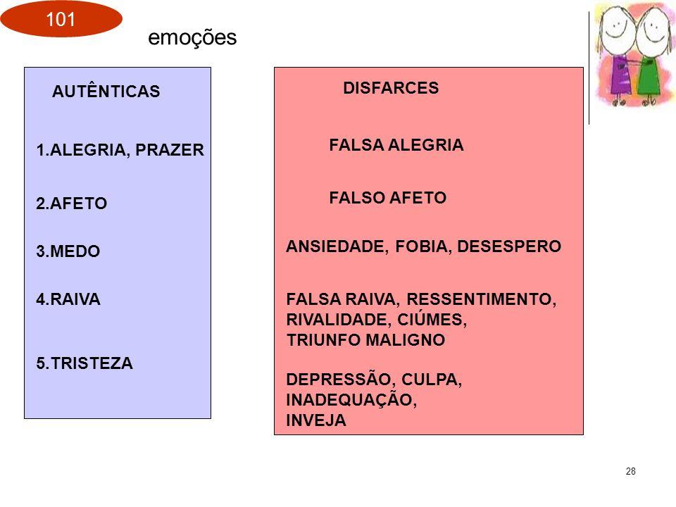 emoções AUTÊNTICAS DISFARCES FALSA ALEGRIA 1.ALEGRIA, PRAZER