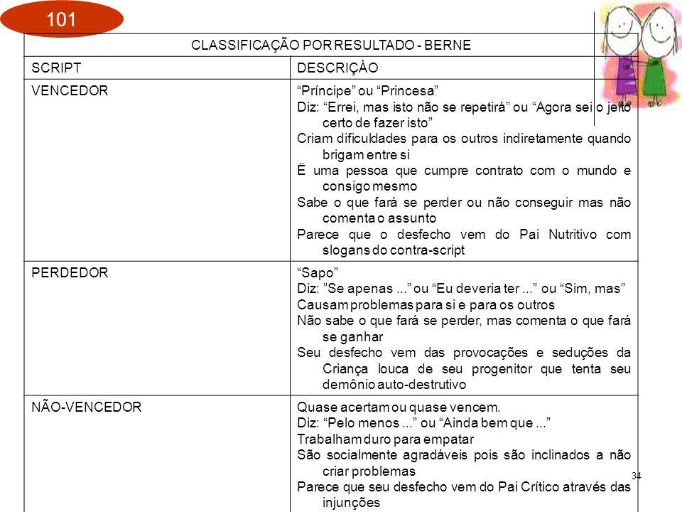 CLASSIFICAÇÃO POR RESULTADO - BERNE