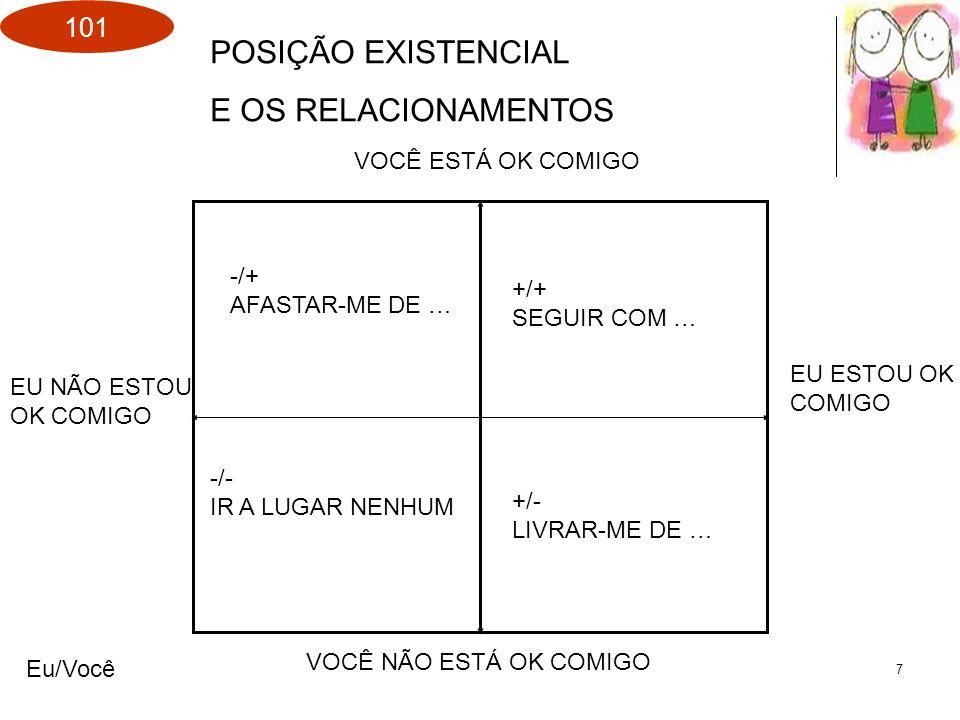 POSIÇÃO EXISTENCIAL E OS RELACIONAMENTOS VOCÊ ESTÁ OK COMIGO -/+